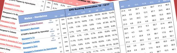 10-18 SALES LIST WITH EPD RANKING